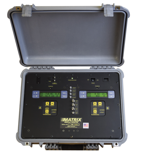 Portable Gas Detection Systems : Matrix and plus enmet creative gas detection