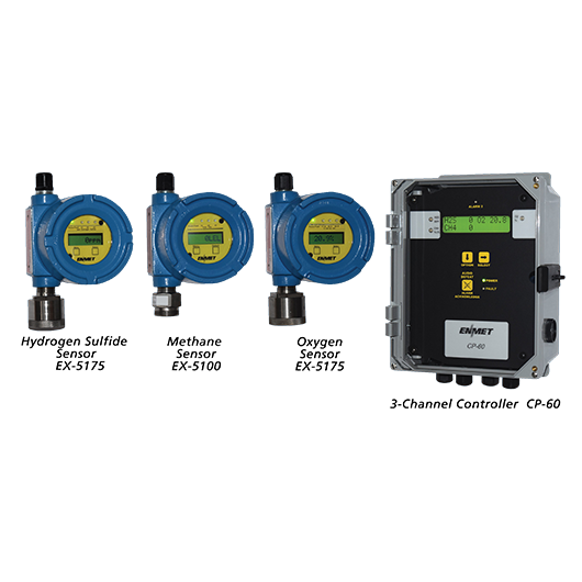 Wet Well Monitoring System fixed gas detection