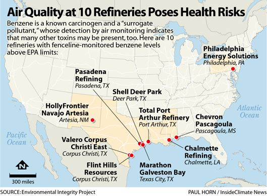 Air Quality at 10 Refineries Poses Health Risks